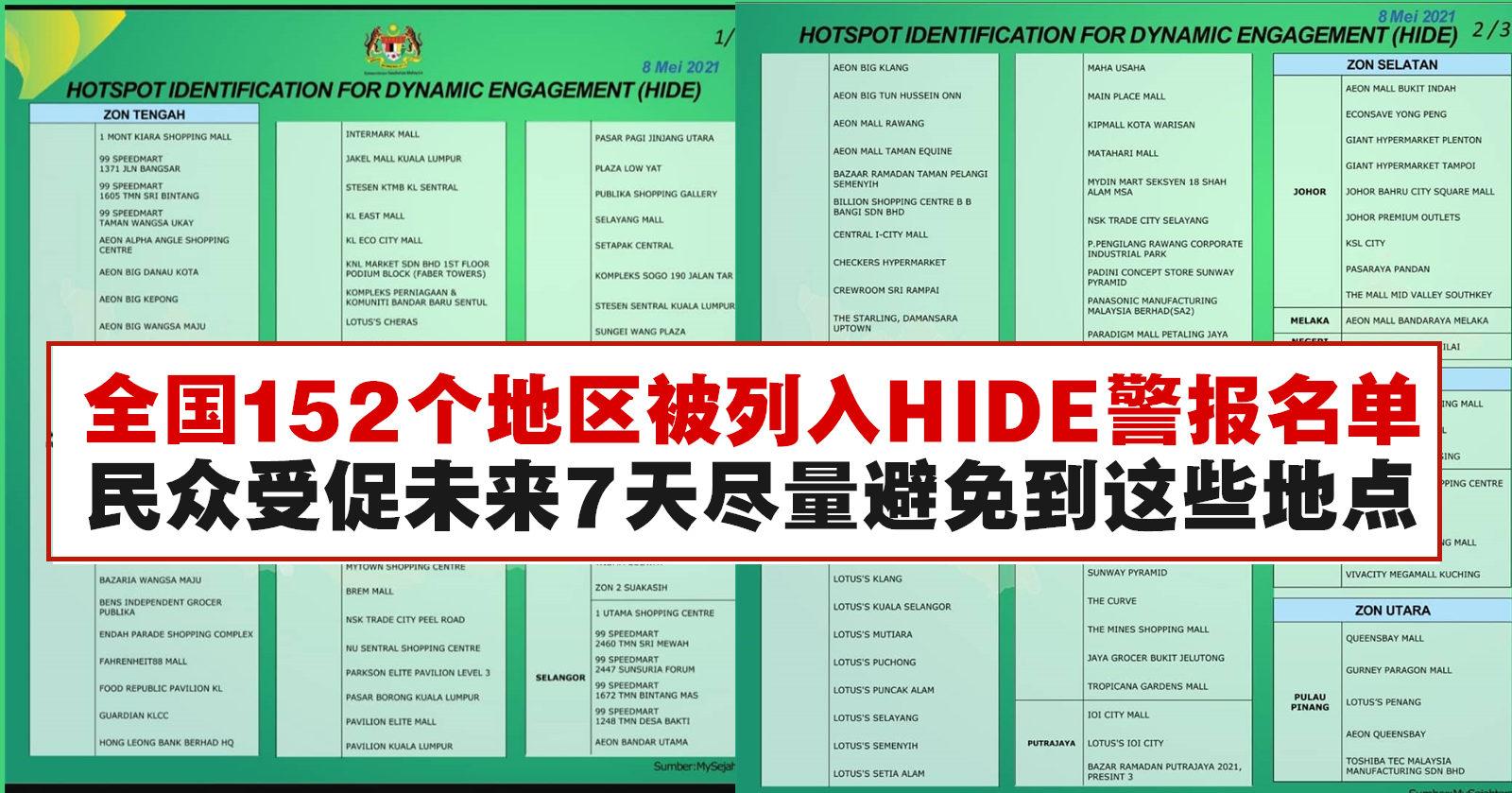 全国152个地区被列入HIDE警报名单,民众受促未来7天尽量避免到这些地点