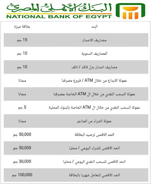 كارت ميزة البنك الاهلى اجراءات وشروط الحصول على كارت ميزة و رسوم وعمولات الخدمة