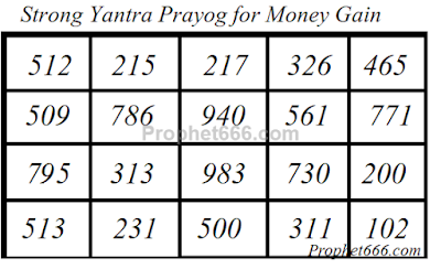Powerful Yantra Prayog for Money Gain