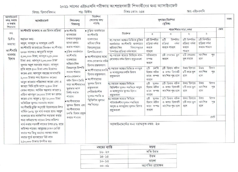 HSC 2021 Assignment 3rd week - All Subject