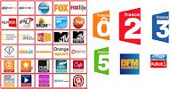 SFR Sport FR vlc RSI CH Polsat Movistar deportes