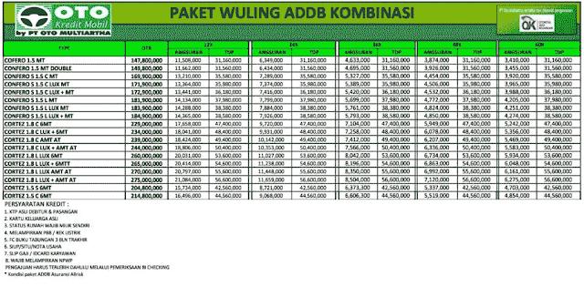 Promo Kredit Wuling Cortez Palembang DP Murah