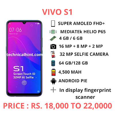 Vivo s1 specifications