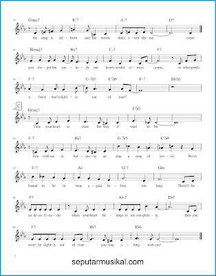 Desafinado ( Slightly Out of Tune ) 2 chords jazz standar