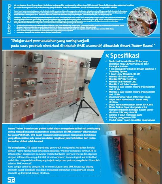 Katalog Smart Trainer Board