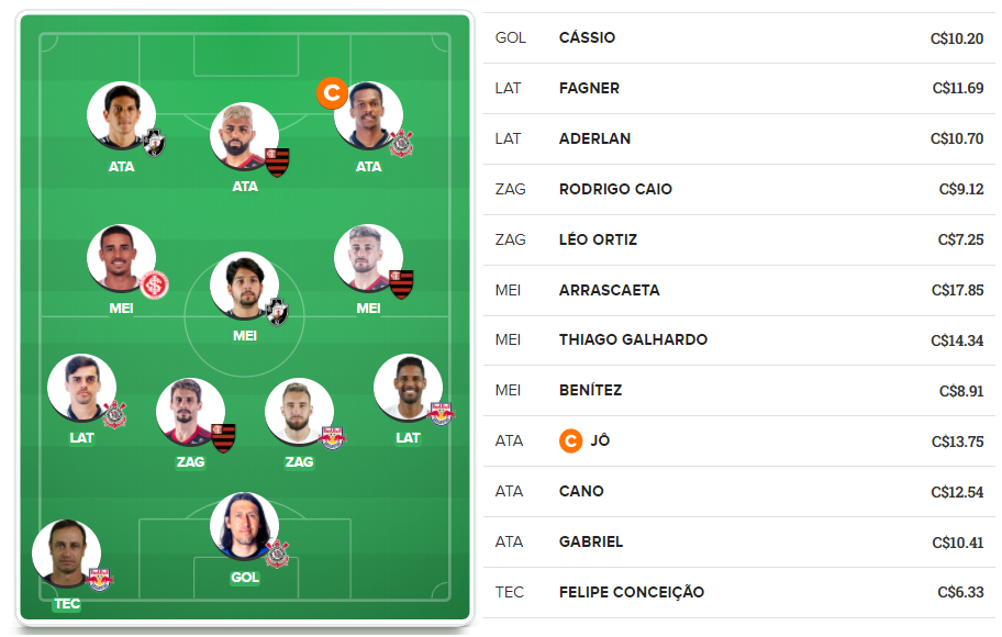 Dream Team em busca da mitada na quinta rodada do Cartola FC 2020