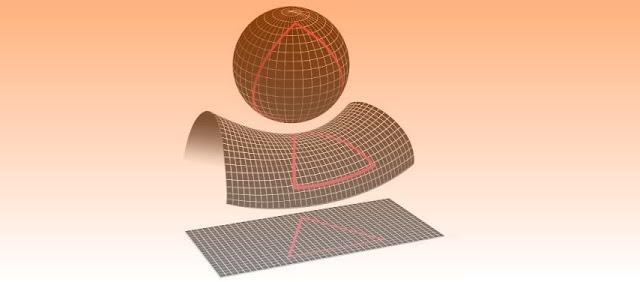 http://www.oblogdomestre.com.br/2017/05/PostuladosDeEuclides.GeometriasEuclidianasOuNao.Matematica.html