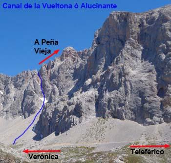 Canal de la Vueltona o Canal alucinante o Canal espeluznante