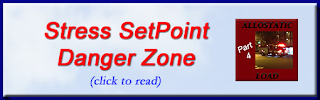 http://mindbodythoughts.blogspot.com/2017/06/stress-setpoint-in-emergency-danger-zone.html
