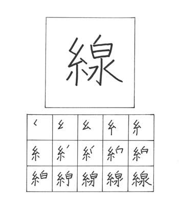 kanji garis