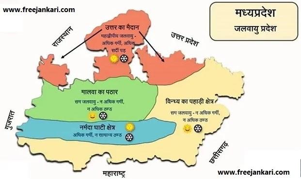 madhya-pradesh-ki-jalvayu