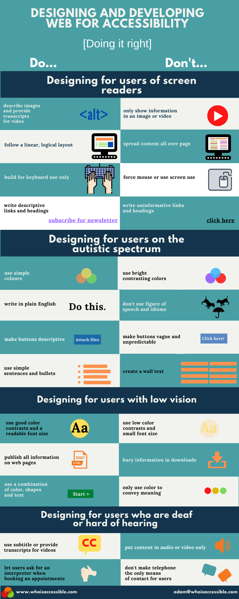 Designing and Developing for Accessibility [doing It Right] #infographic