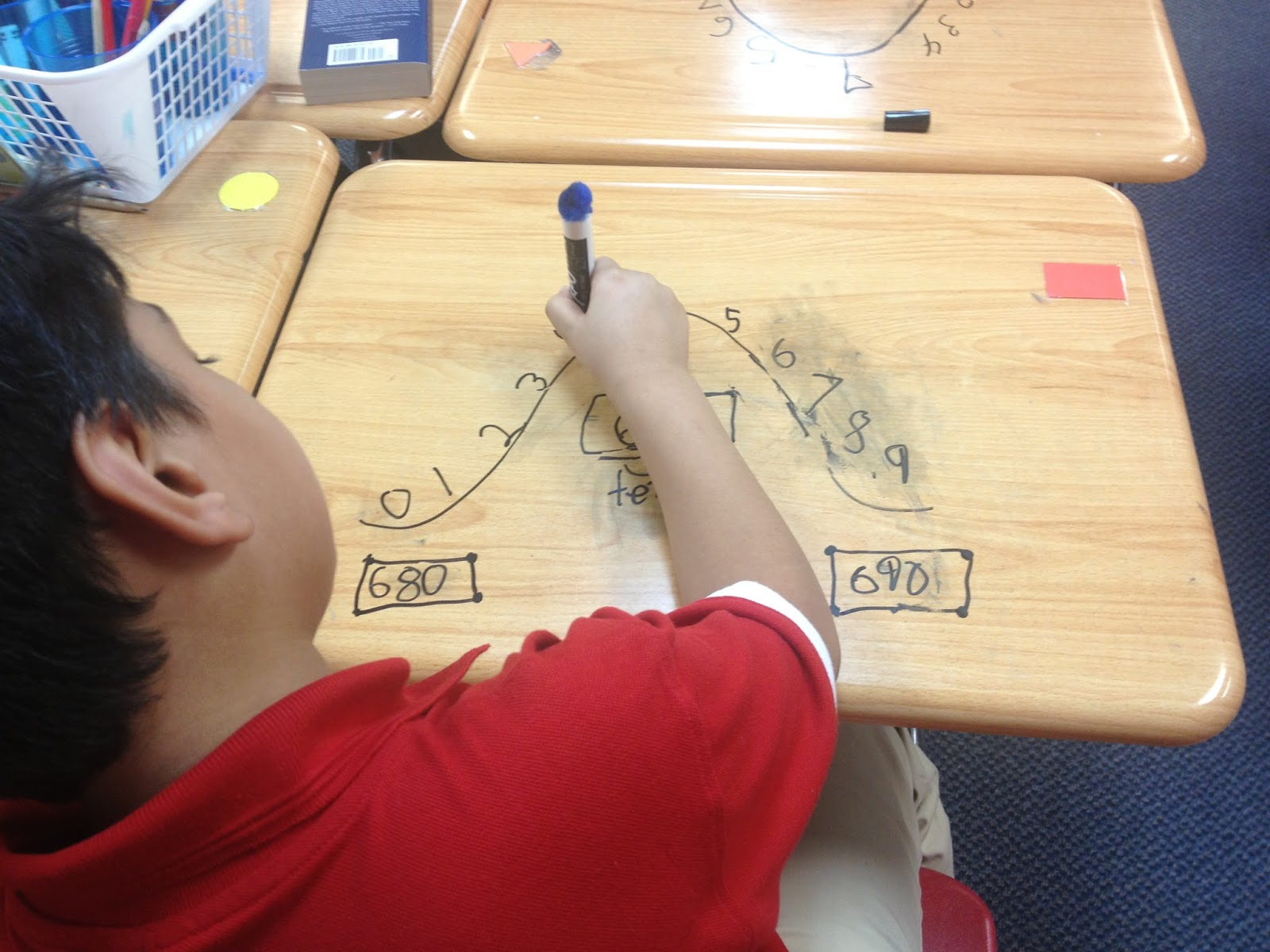 Ms Cao S 4th Grade Math Rounding And Estimating Whole Numbers And Decimals