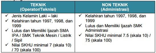 REKRUTMEN UMUM TINGKAT SMK TAHUN 2017 - PADANG
