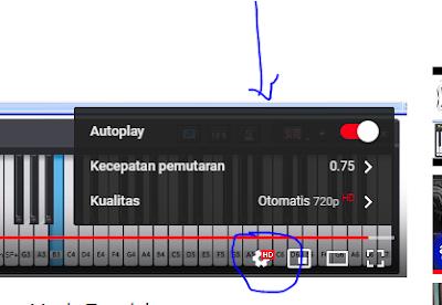 Cara Memunculkan Subtitle dan Cara Agar Subtitle Indonesia di Youtube