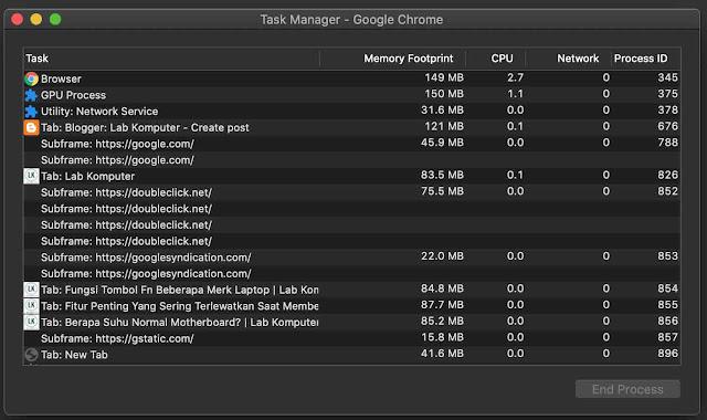 The Great Suspender Extension Untuk Mengurangi Penggunaan Ram Google Chrome