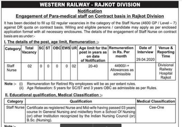 Western Railway Rajkot Staff Nurse Recruitment 2020