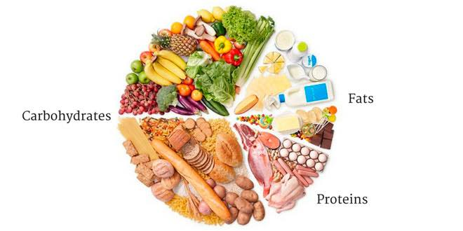 dieta per lipertrofia muscolare