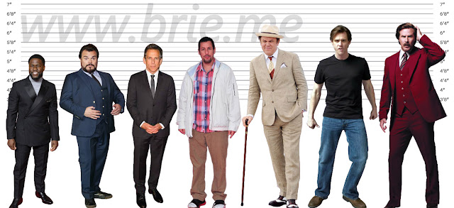 Kevin Hart, Jack Black, Ben Stiller, Adam Sandler, John C. Reilly, Jim Carrey, and Will Ferrell Height comparison