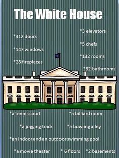 The House of POTUS, White House, USA