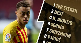 Barca announce 21-man squad to face Elche with Sergino Dest back from injury