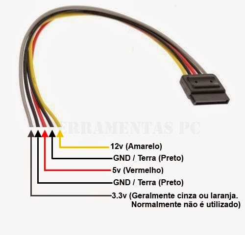 Sata To Usb Wiring Diagram wiring diagram panel