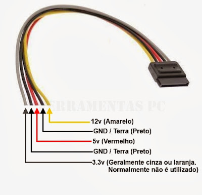 Sata Power Cable Pinout Diagram Wiring Schematic Diagram