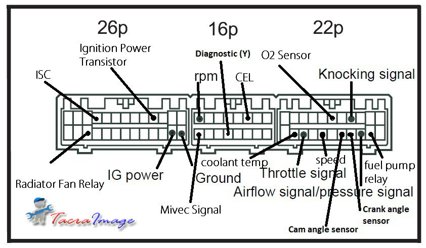 4g91 ecu wiring diagram