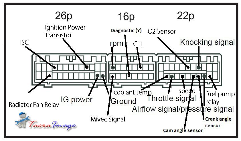 4g18 diagram wiring enjin