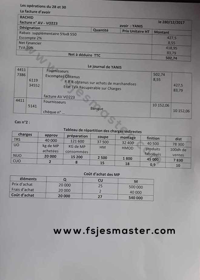 Correction de Concours Master Comptabilité Contrôle Audit (CCA) - Fsjes Mohammedia