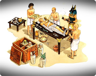 Mummification Meaning