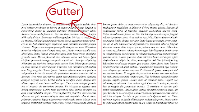 gutter-in-typography