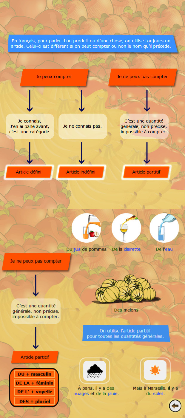 http://parlons-francais.tv5monde.com/webdocumentaires-pour-apprendre-le-francais/Memos/Grammaire/p-831-lg0-Dire-la-quantite-globale.htm