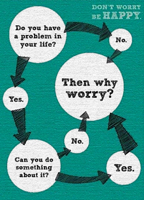 Don't worry be Happy. Do you have a problem in your life? Yes/No. Can you do something about it? Yes/No. Then why worry?