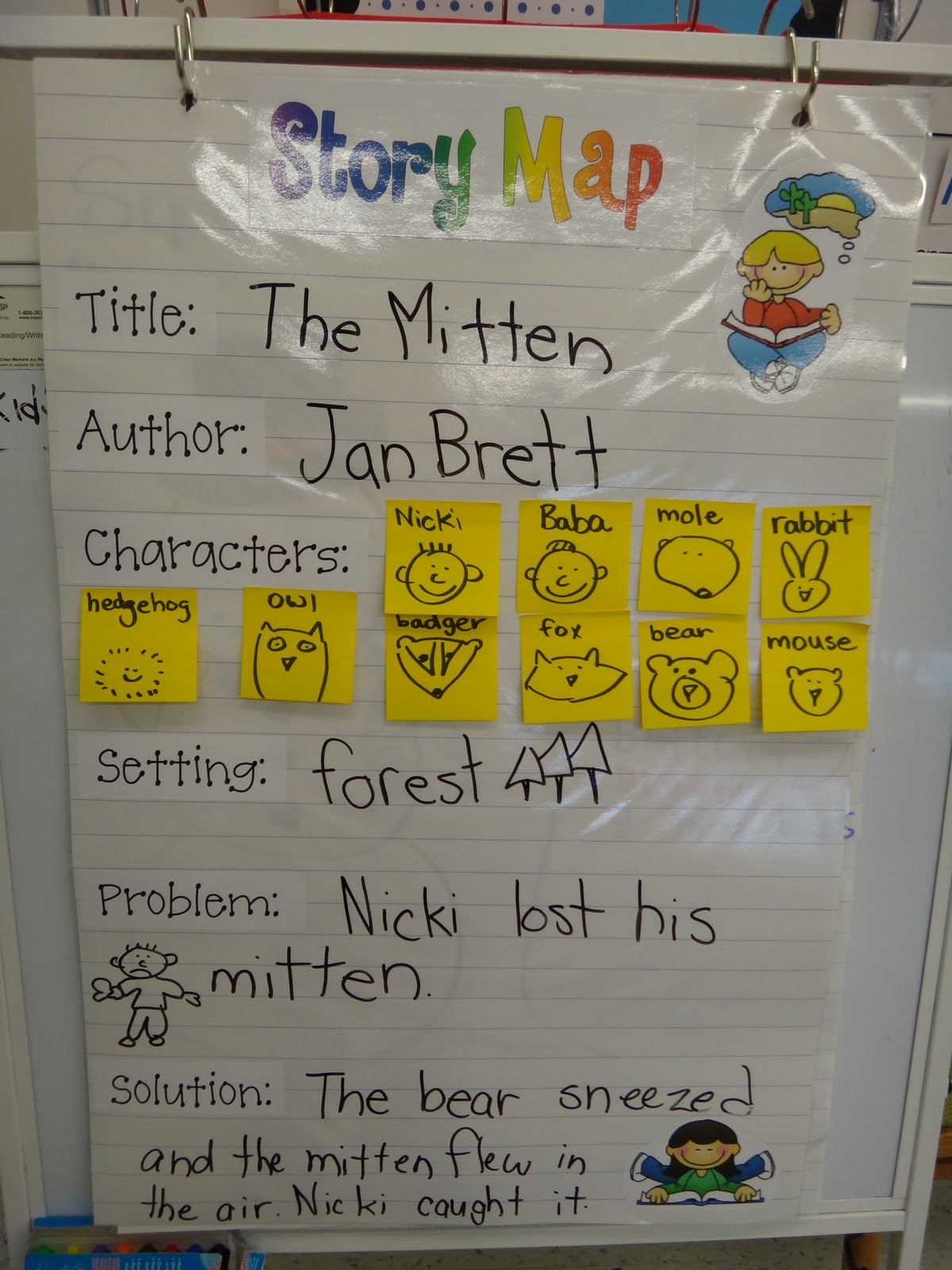 First Grade Garden A Random Smattering Of Pictures And A