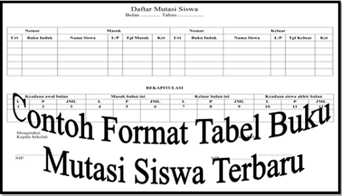 Contoh Format Tabel Buku Mutasi Siswa Terbaru