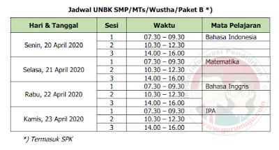 Jadwal UNBK SMP