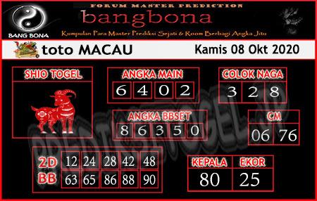 Prediksi Bangbona Toto Macau Kamis 08 Oktober 2020