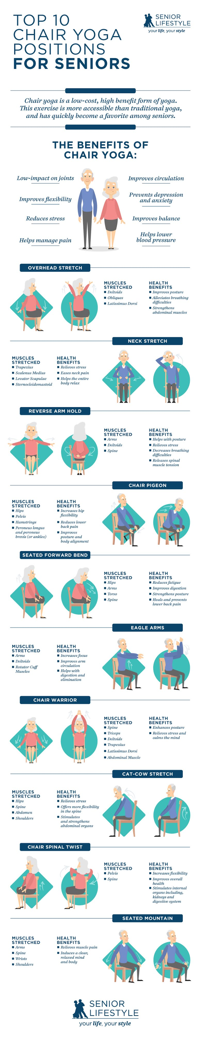 Top 10 Chair Yoga Positions for Seniors #infographic