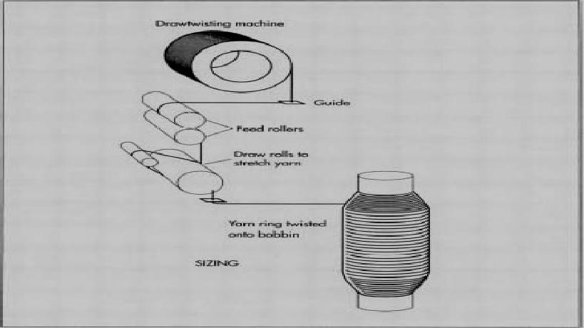 Engineering Seminar Topics and Project: Carbon fiber