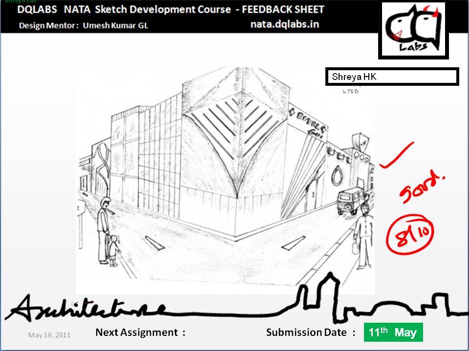 DQLABS Students Work Documentation: Shreya Hareesh Kumar