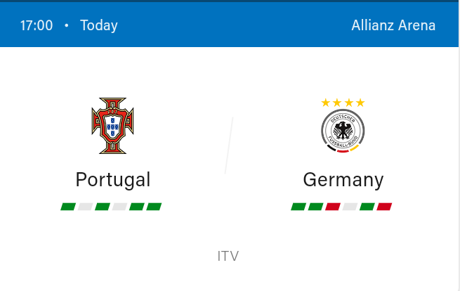 Portugal vs Germany Preview and Predictions 2021