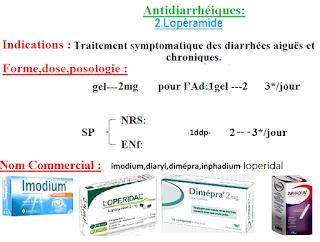 Les Antidiarrhéiques