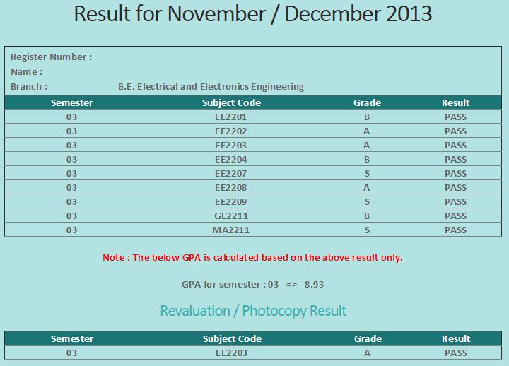 Anna university first Semester Gpa Calculator