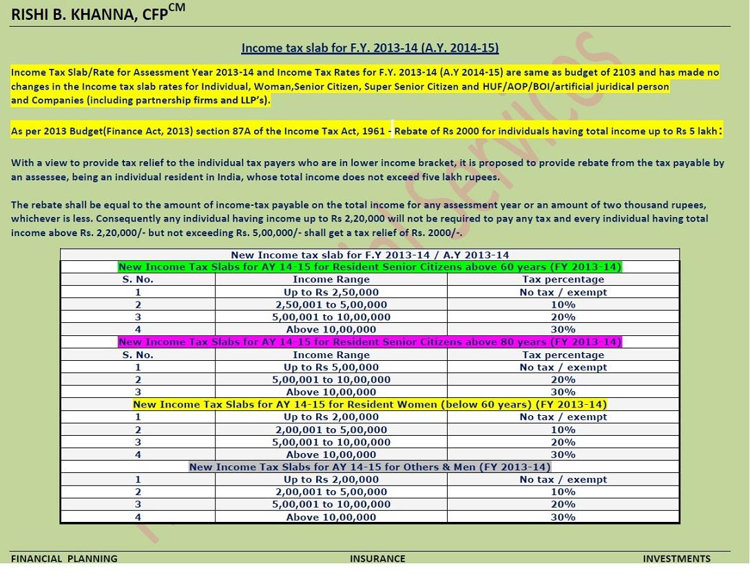 Income Tax Slab For F Y 14 A Y 15