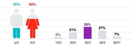 Screen%2BShot%2B2016-05-28%2Bat%2B10.40.