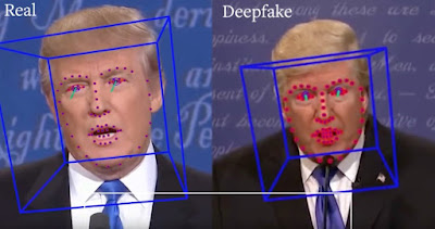 تكنولوجيا Deep Fake