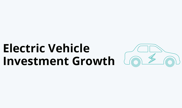 Significant growth predicted in electric vehicle investment
