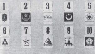 Organisasi peserta Pemilu tahun 1971