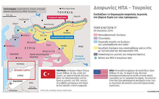 Πονοκέφαλος η Συρία για τον Ερντογάν